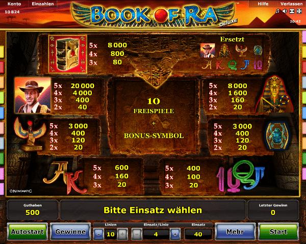 novoline_book_of_ra_deluxe_gewinntabelle