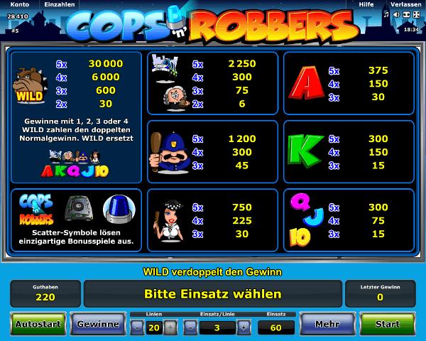 Novoline_Cop's_n'_Robbers_Gewinntabelle