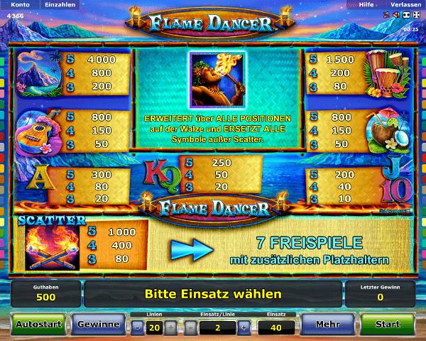 online casino eu novo line