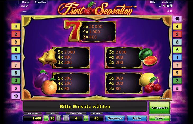 novoline_fruit_sensation_gewinntabelle
