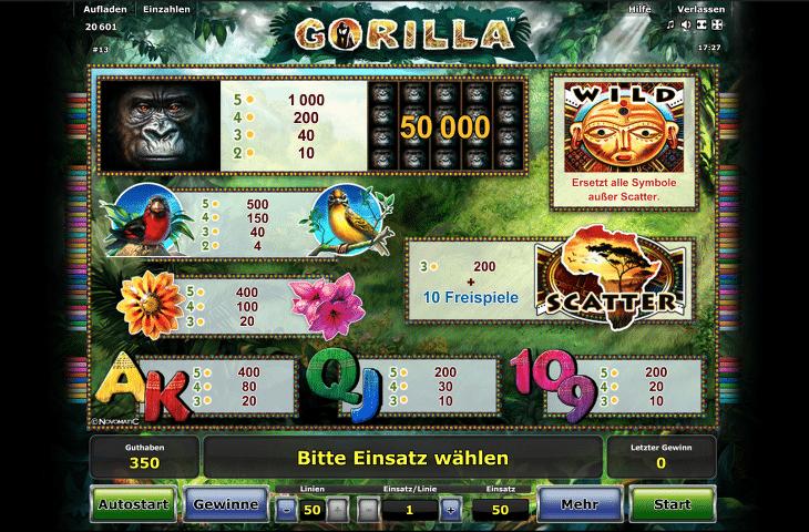 novoline_gorilla_gewinntabelle