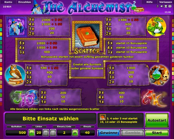 Novoline_The_Alchemist_Gewinntabelle