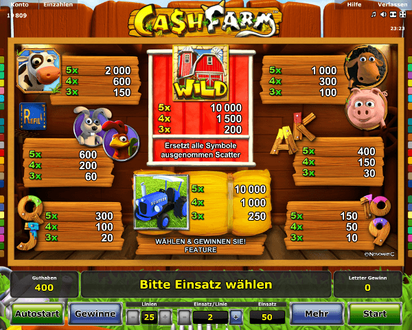 Cash Farm Gewinntabelle