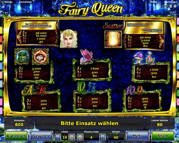 Fairy Queen Gewinntabelle