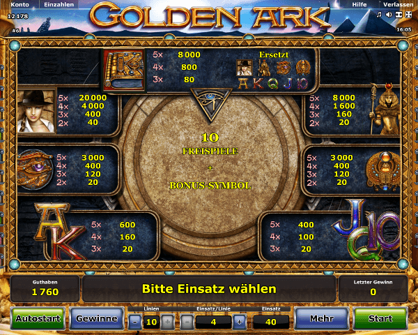 Novoline_Golden_Ark_Gewinntabelle
