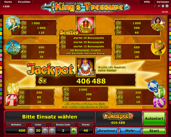 King's Treasure Gewinntabelle