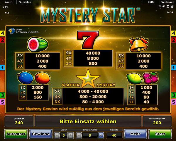 Novoline_Mystery_Star_Gewinntabelle