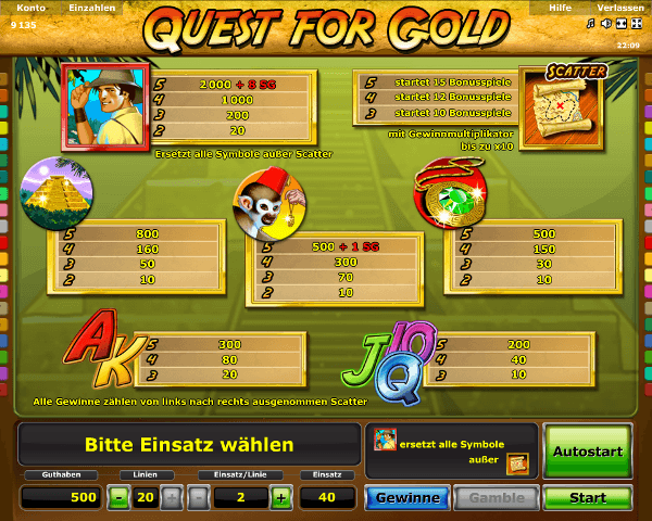 Quest for Gold Gewinntabelle