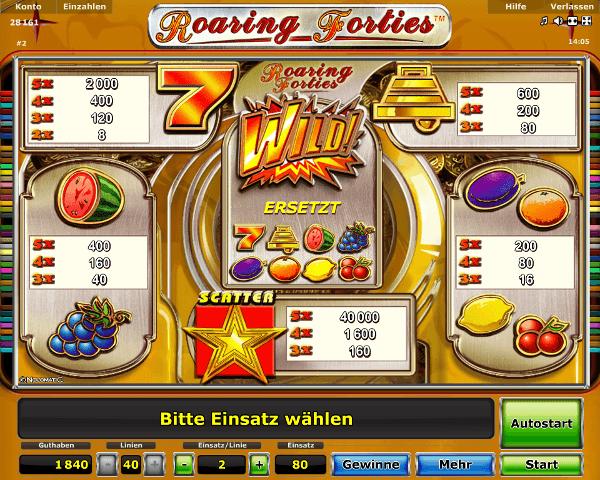 Roaring Forties Gewinntabelle