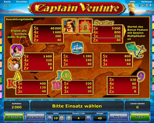 Captain Venture Gewinntabelle