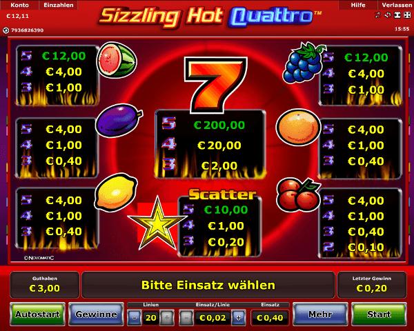 Sizzling Hot Quattro Gewinntabelle
