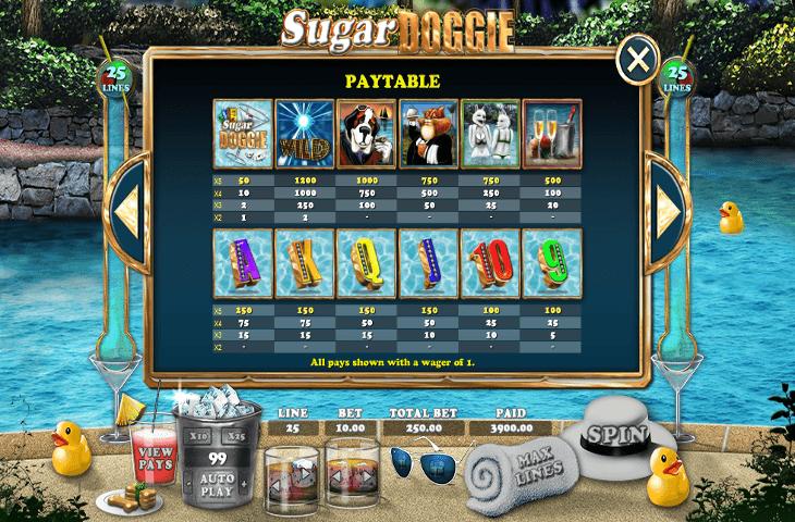 888casino_Sugar_Doggie_Gewinntabelle