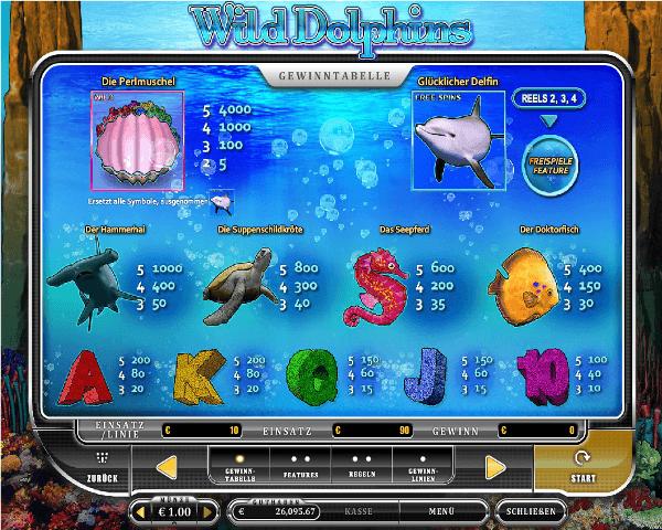 Oryx_Gaming_Wild_Dolphins_Gewinntabelle