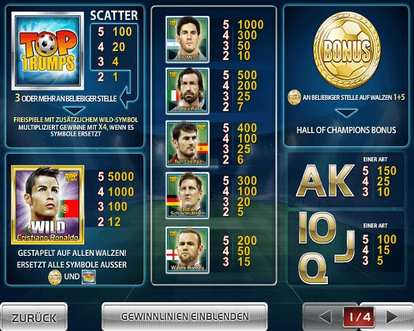 playtech_Top_Trumps_World_Football_Stars_2014_Gewinntabelle