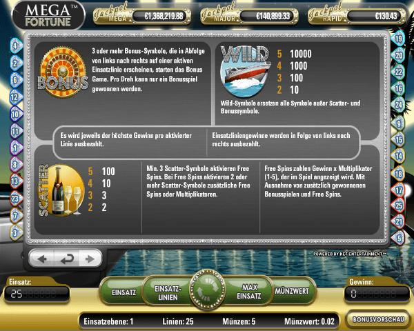 Mega Fortune Gewinntabelle Fortsetzung