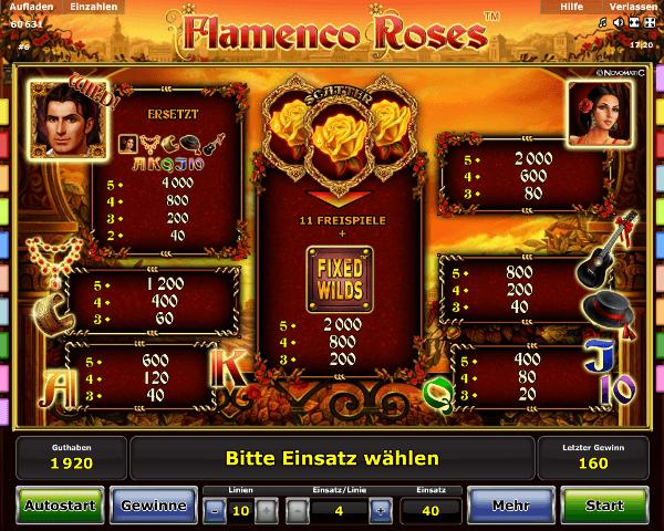Flamenco Roses Gewinntabelle