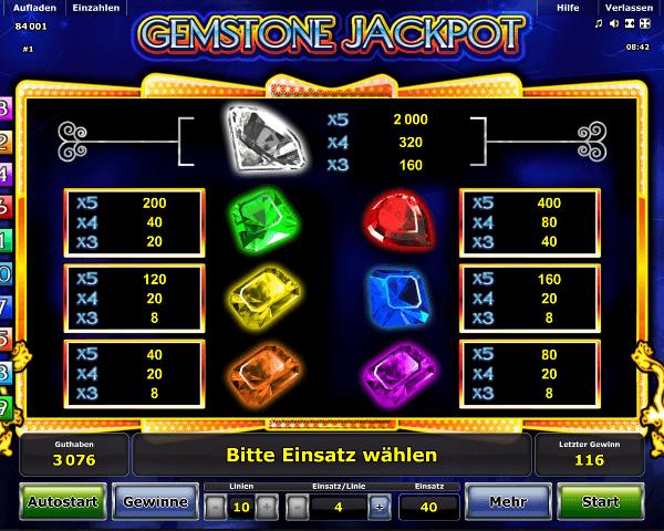 Gemstone Jackpot Gewinntabelle