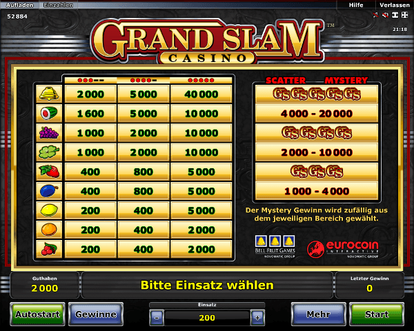 Novoline_Grand_Slam_Casino_Gewinntabelle