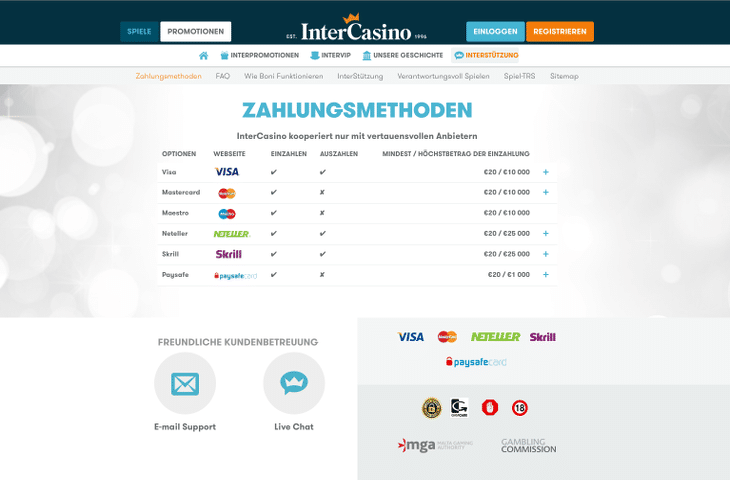 InterCasino_Zahlungsmethoden