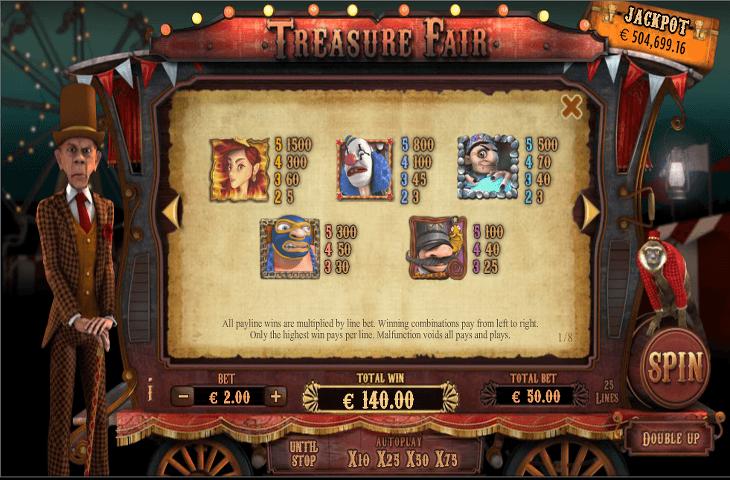888_Holdings_Treasure_Fair_Gewinntabelle