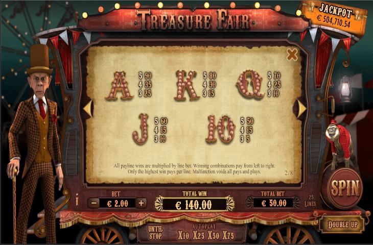 888_Holdings_Treasure_Fair_Gewinntabelle_Fortsetzung