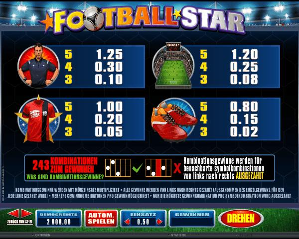 Football Star Gewinntabelle Fortsetzung