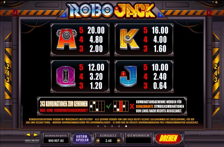 RoboJack Gewinntabelle1