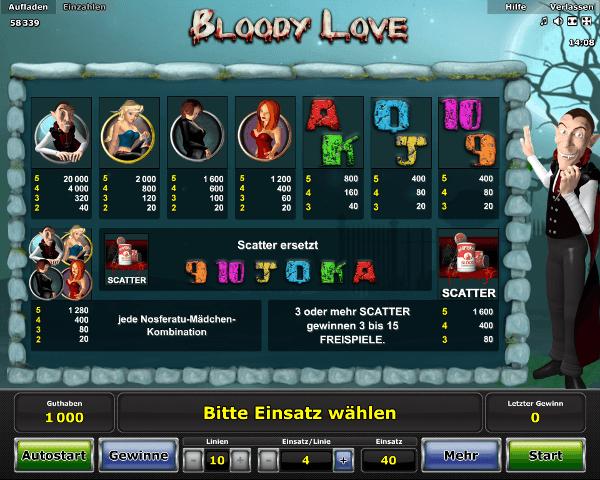 Novoline_Bloody_Love_Gewinntabelle
