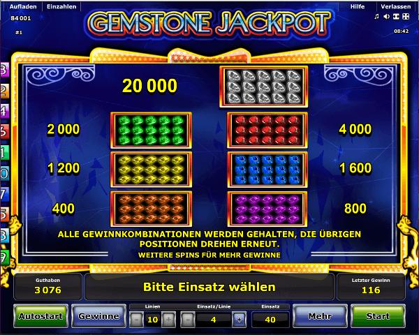 Gemstone Jackpot Lock & Spin Gewinntabelle