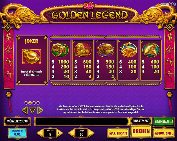 Play'n_Go_Golden_Legend_Gewinntabelle