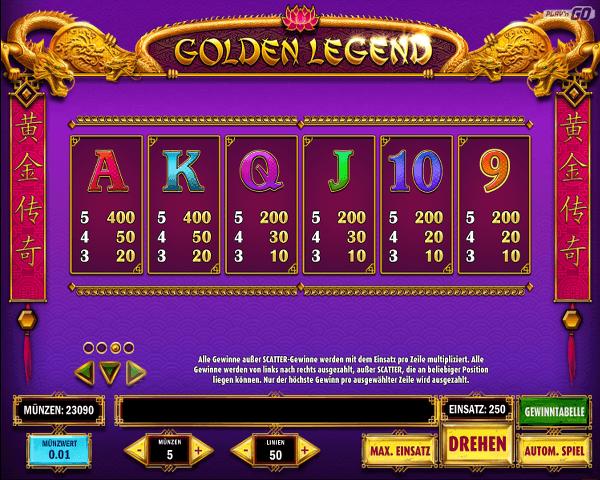 Play'n_Go_Golden_Legend_Gewinntabelle_Fortsetzung