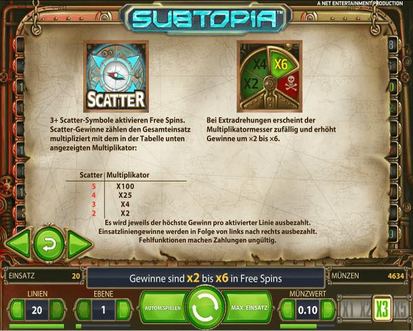 Subtopia Scatter Symbol