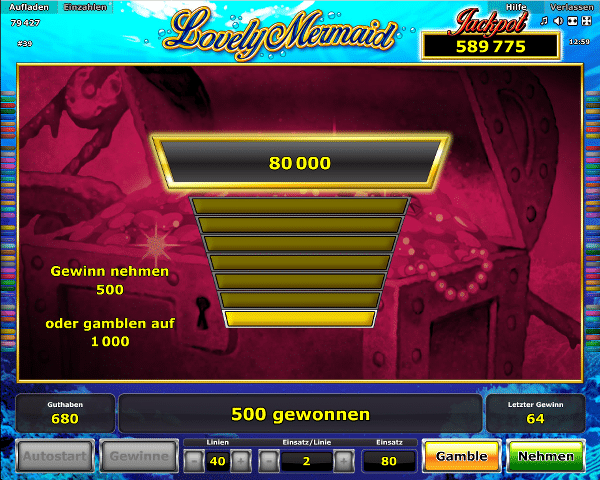 Novoline_Loveley_Mermaid_Gambling