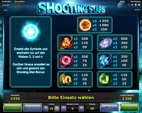 Novoline_Shooting_Stars_Gewinntabelle