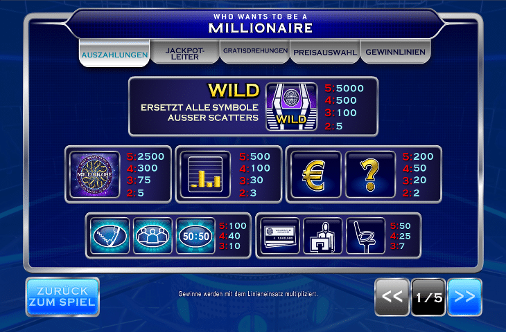 Playtech_Who_Wants_to_be_a_Millionaire_Auszahlungen