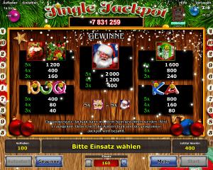 Der_Spielautomat_Jingle_Jackpot_von_Novoline_Gewinntabelle