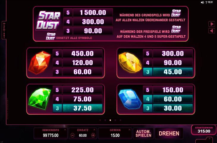 Stardust Gewinntabelle