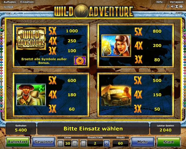 Novoline_Wild_Adventure_Gewinntabelle