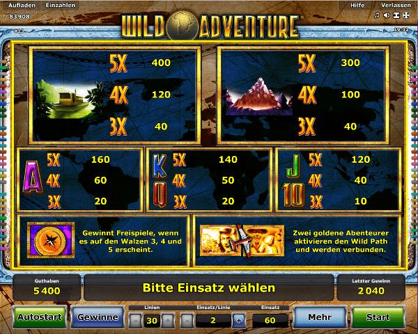 Novoline_Wild_Adventure_Gewinntabelle_Fortsetzung