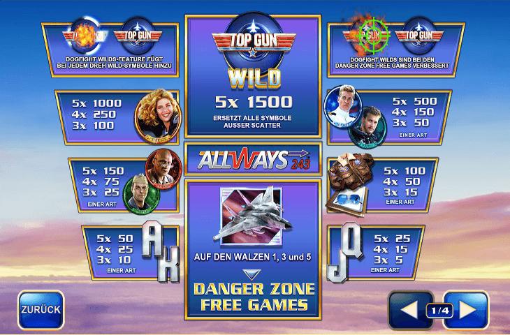 Playtech_Top_Gun_Gewinntabelle