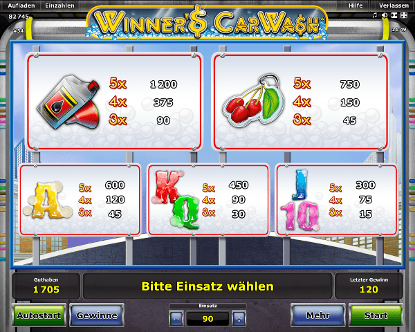 winners car wash spielen