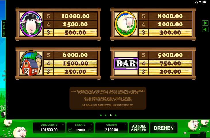 Microgaming_BAR_BAR_Black_Sheep_Gewinntabelle_1:2