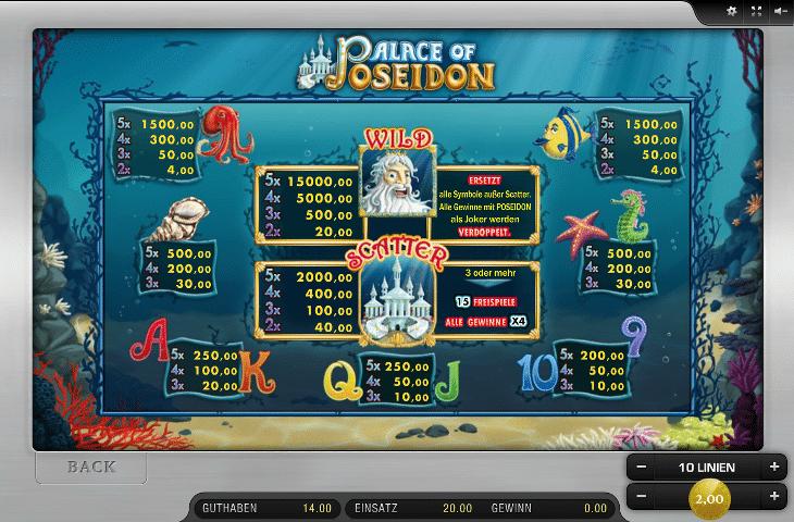 Merkur_Palace_of_Poseidon_Gewinntabelle