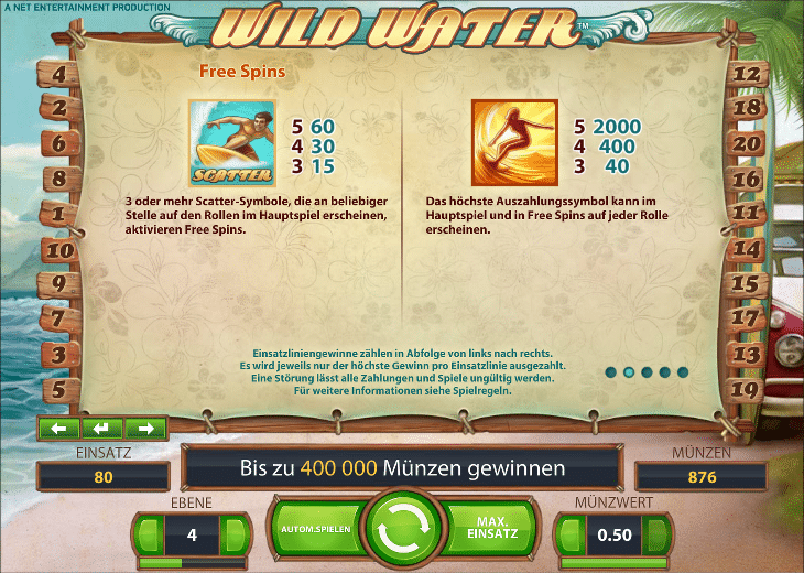 Net_Entertainment_Wild_Water_Freispiele