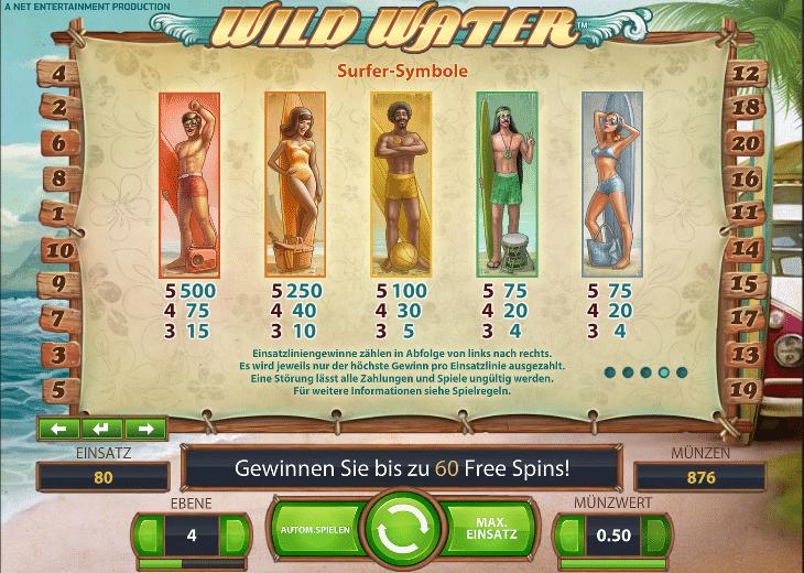 Net_Entertainment_Wild_Water_Gewinntabelle